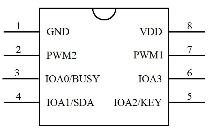 5 ioa2/key 输入输出口/按键输入 6 ioa3 输入输出口/按键输入 7 pwm1
