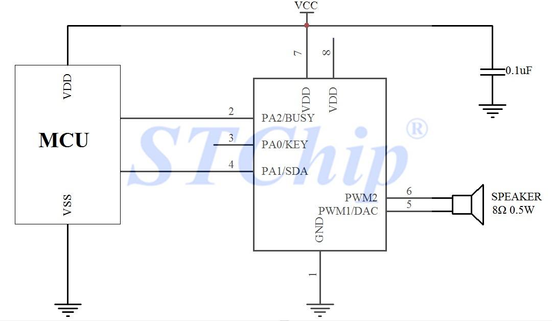 SC5180-MCU-PWM.png