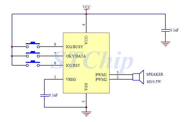SC8065是一颗单芯片CMOS一次性编程语音芯片,使用最新崁入式EPROM架构的OTP (One Time Programmable)语音晶元,具有1个Input脚和 2个I/O脚,利用精准的内阻震荡故不需外加震荡电阻,只有一组PWM输出,故无须再加任何零件。语音合成方式为4-bit Advanced LOG-PCM,语音还原度高, 在6KHz采样频率最大可以录制65秒语音,两种控制方式,按键模式最大可以分128段语音,串行脉冲控制模式最大可以分127段.